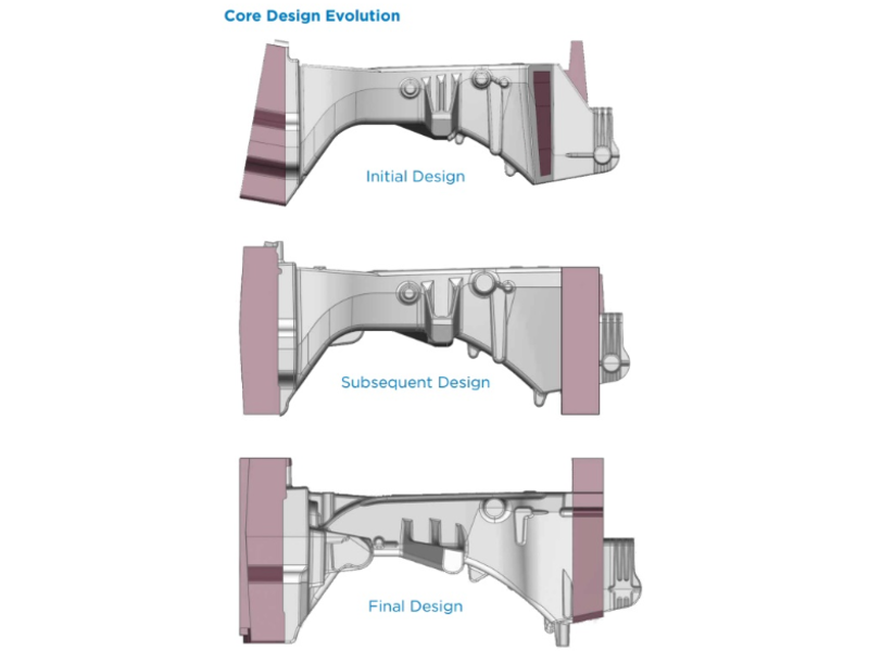core design evolution for a tractor steering column support produced by Waupaca Foundry