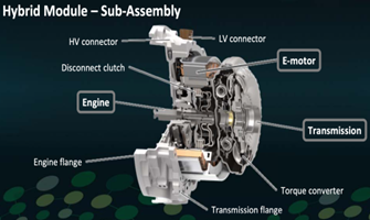 Schaeffler supplying modular hybrid transmission to 2020 Ford Explorer Ford Police Interceptor Utility and Lincoln Aviator (updated) - Green Car Congress